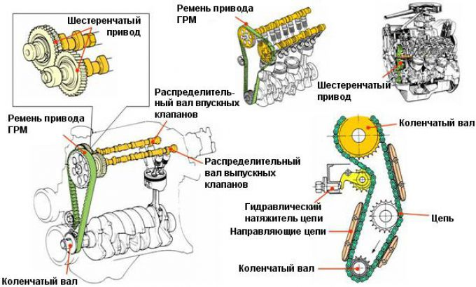 zamena-remnya-grm-vaz-2109-1.jpg